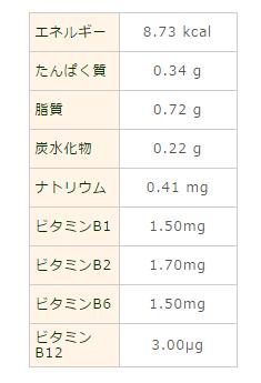1日分3粒の栄養素.PNG